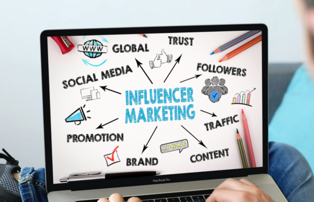 Gaming Influencer Marketing – Five Steps to Amplify Your Customer Trust